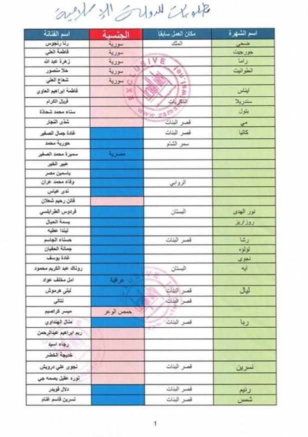 قائمة المطلوبين لداعش
